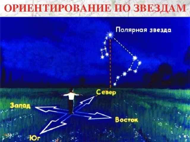 orientatsiya-nochyu